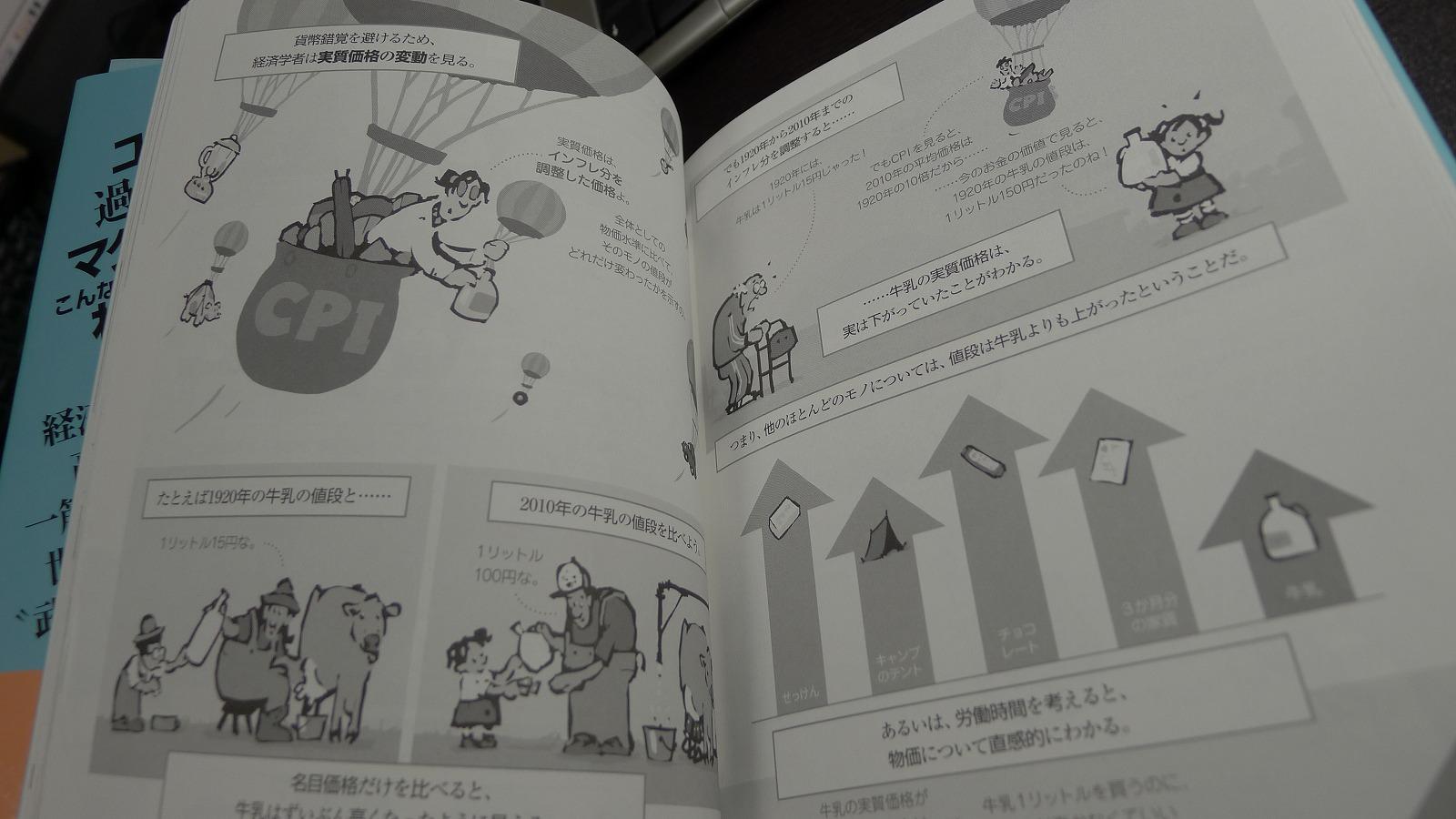 経済 ミクロ 経済 マクロ